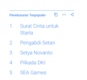 iPLUSAcademy.com Trending Topic 2017 Indonesia 1